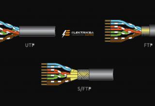 Ağlarda Kullanılan Kablolar