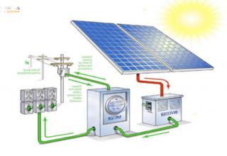 Güneş Enerji Sistemi Nasıl Enerji Üretir?