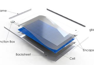 Güneş Paneli Nasıl Üretilir?