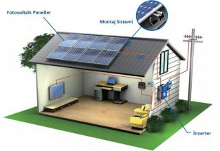 Güneş Enerji Sistemi Elektrik Tesisatına Nasıl Bağlanır?