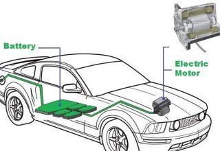Elektrikli Araç Nedir?