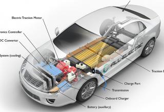 Elektrikli Araba Nasıl Çalışır?